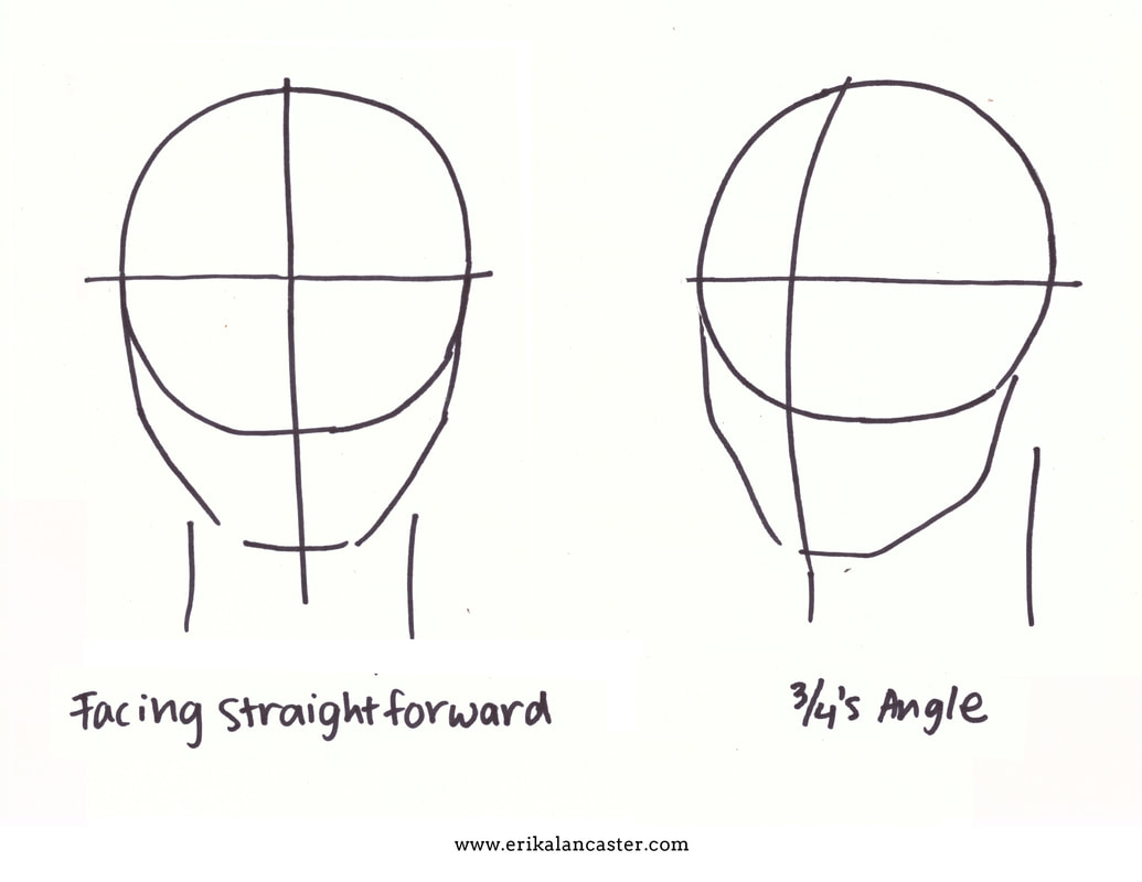 Drawing faces forward vs 3/4s angle