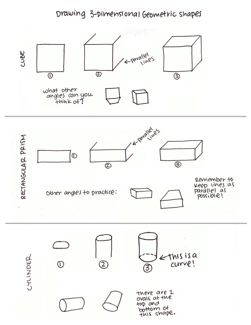 Drawing A Room Using One Point Perspective Erika Lancaster Artist Content Creator Online Art Teacher
