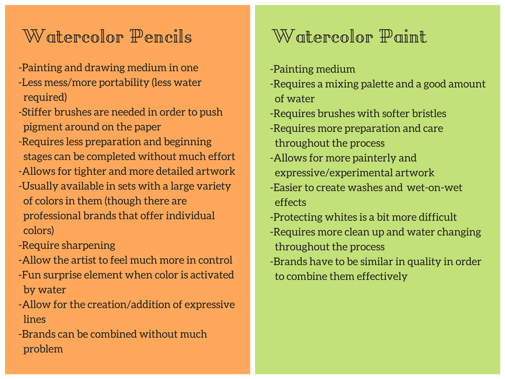 Differences between watercolor pencils and watercolor paints.
