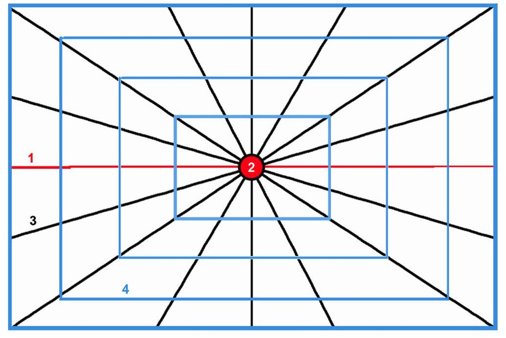 1-Point Perspective grid