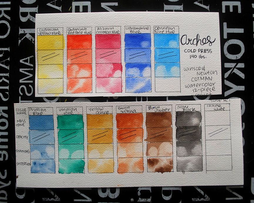 Watercolor swatches on Arches paper