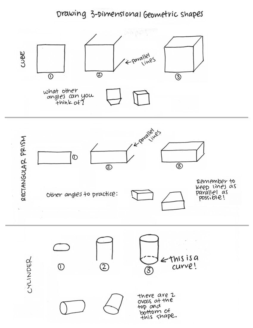 Perspective For Beginners How To Use 1 And 2 Point Perspectives Drawing Moment Diagram Unless You Are Going A Super Clean Precise Slight Imperfections Will Not Affect The Picture If Is Successful Overall