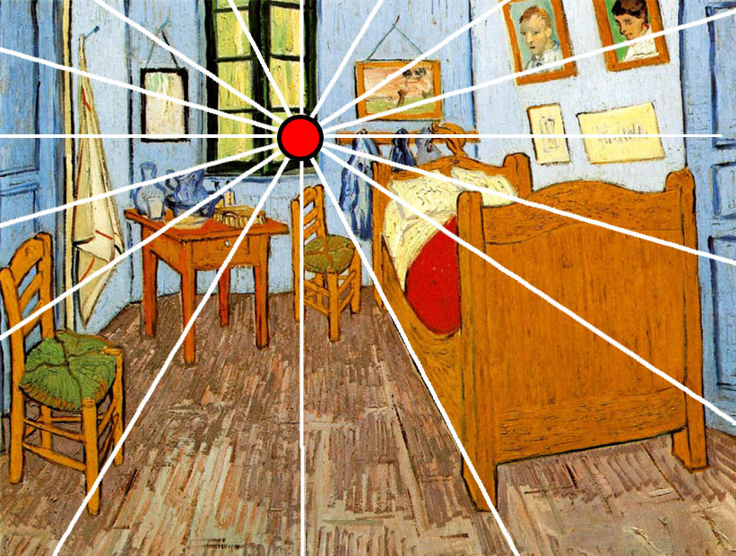 Bedroom in Arles painting by Vincent Van Gogh (1888) with 1-Point Perspective grid.